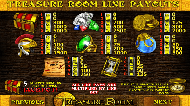 Характеристики слота Treasure Room 3