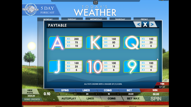 Бонусная игра Today's Weather 7