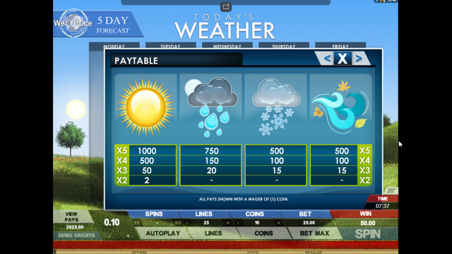 Бонусная игра Today's Weather 8