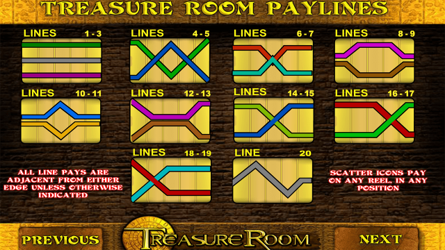 Характеристики слота Treasure Room 5